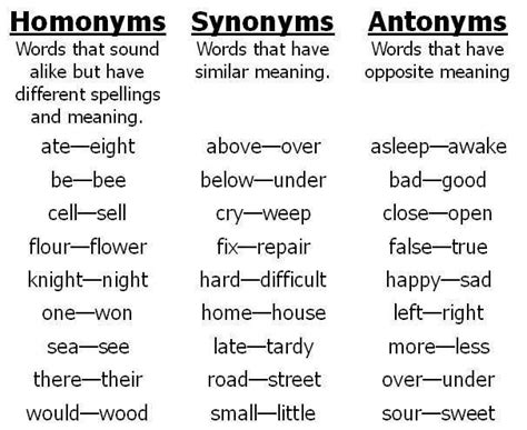 Opposite Meaning Of Resumed by Synonyms With Antonyms Descargardropbox
