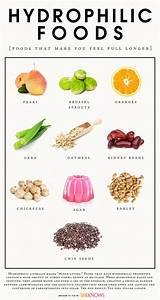 what fruits make you go to the bathroom best image wallpaper With fruits that help you go to the bathroom