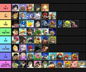 116 117 Tier List Smash Amino