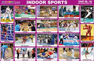 India Sports and Games Chart