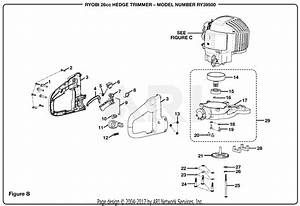 Homelite Ry39500 26cc Hedge Trimmer Parts Diagram For Figure B