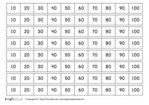 multiples of ten scalien - Multiples Of Ten