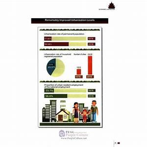 China In Diagrams By Jin Bo Wang Guozhen  Isbn  9787508535678