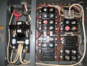 electrical panel upgrades in mississauga oakville kleinburg woodbrige