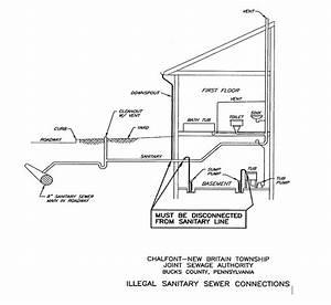 Sewage Ejector Pump Venting Diagram