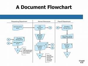 Document flowcharts baskanidaico for Document management system for accountants