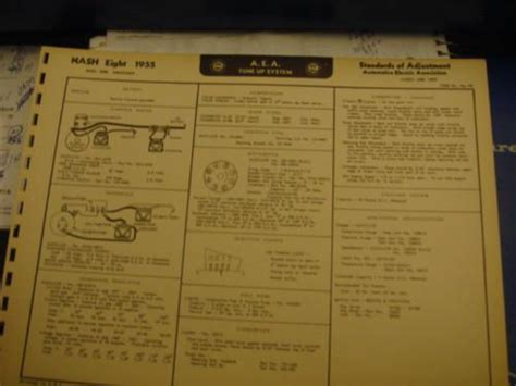 Find Nash Ambassador Tuneup Specs Wiring Diagram