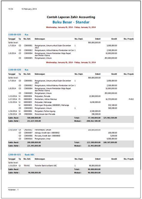 contoh laporan keuangan lengkap