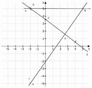 Schnittpunkt Mit Y Achse Berechnen Lineare Funktion : lineare funktion fl chenberechnung von 3 geraden bzw 3 punkten mathelounge ~ Themetempest.com Abrechnung
