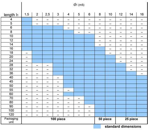 Dowel Pin Hole Tolerance Chart | Mungfali