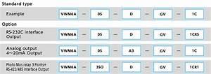 Strain Gauge Panel Meter For Scaling Vwm6a Series