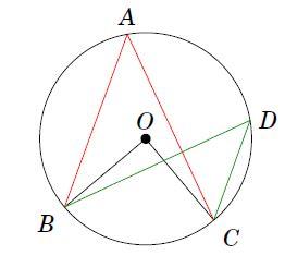 Circumscribed And Inscribed Circles ‹ Opencurriculum