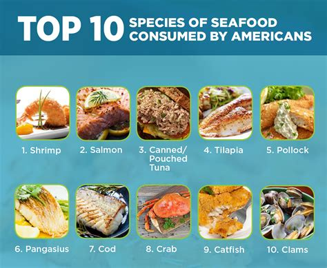 National Fisheries Institute Nfi Aboutseafoodcom On