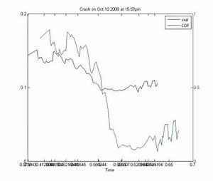Plot - Matlab  Plotting Time On Xaxis