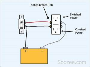 Double Outlet Electrical Wiring Diagrams, Double, Get Free ...