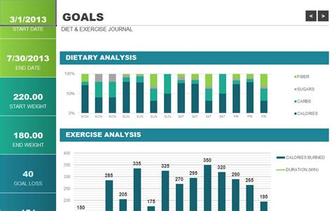 calories  exercise chart template  excel templates