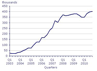 Southton Boat Show 2017 Attendance Figures by January 2013 The Market Monetarist