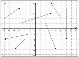 Fehlende Koordinaten Berechnen Vektoren : vektoren einfuehrung ~ Themetempest.com Abrechnung