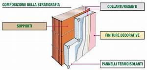 Dettaglio Stratigrafia: Isolamento a cappotto termico