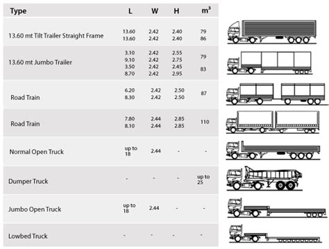 Truck Bed Cover Size Chart ~ Tokida for