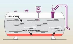 Station Service Fioul Domestique : nettoyage de cuves pourquoi 3c combustibles ~ Medecine-chirurgie-esthetiques.com Avis de Voitures