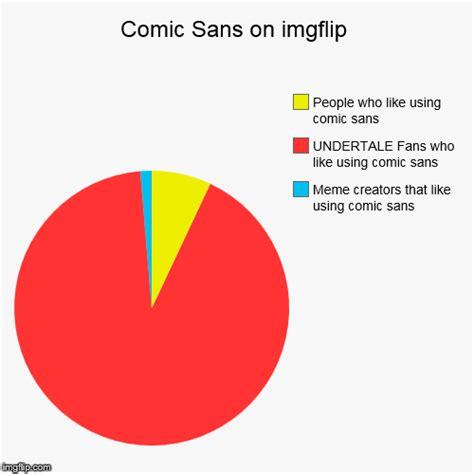 Comic Sans Meme Generator - comic sans on imgflip imgflip