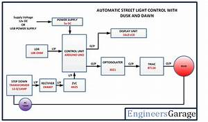 Automatic Street Lights With Light Intensity Control Function