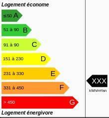 Etiquette Energie Voiture : file wikimedia commons ~ Medecine-chirurgie-esthetiques.com Avis de Voitures