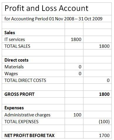 wallalaf vertical balance sheet format