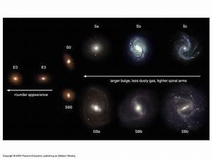 Ast 101  Galaxies