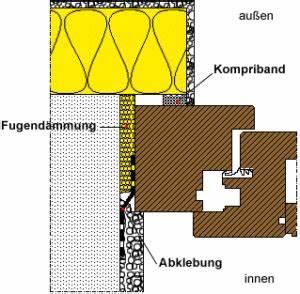 Fenster Kompriband Oder Schaum : fenster und t ren richtig einbauen ~ Lizthompson.info Haus und Dekorationen