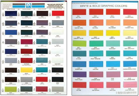 automotive painting guide  products