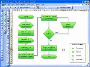 Flowbreeze Standard Flowchart Software Business Business