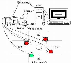 Cable Block Diagram  Block Diagram For Max3510 Upstream Catv Amplifier  Csr Sugar Mill Upgrade
