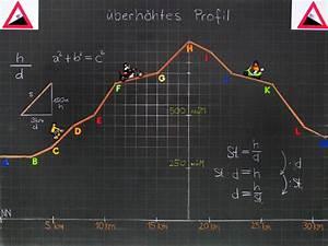 Steigungen Berechnen : mathematik geometrie tafelbilder steigungen gef lle 8500 bungen arbeitsbl tter r tsel ~ Themetempest.com Abrechnung