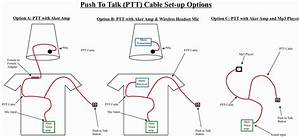 Type 2 Push To Talk Cable  Ptt