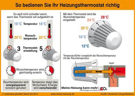 mechanischer heizkoerperthermostat smart home