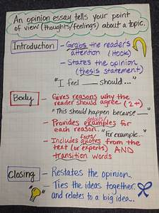 Opinion Essay Anchor Chart Is A Great Writing Guide For