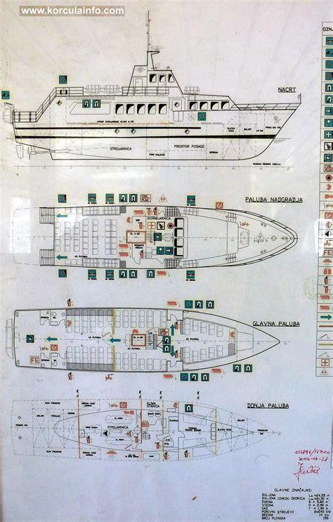 Ferry Boat Orebic Korcula by Ferry Orebic Korcula Boat Timetable Foot Passengers