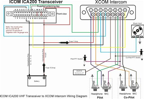 pac high power sni  wiring diagram pac high power sni