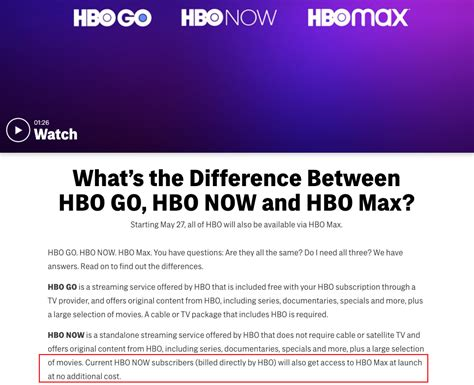 Where is my HBO Max? Here's why Roku and Fire TV users don ...