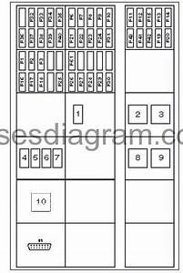 Fuse Box Renault Espace 3
