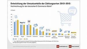 Pay Online Rechnung : studie online payment 2016 rechnung baut spitzenposition aus ~ Themetempest.com Abrechnung