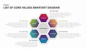 List Of Core Values Smartart Diagram Ppt Template
