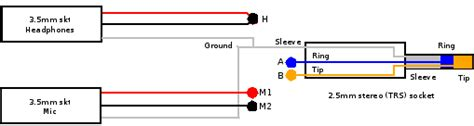 3 5mm Stereo To Xlr Diagram Wiring Schematic by Audio Help Me Convert My Gaming Headset Plugs Mic