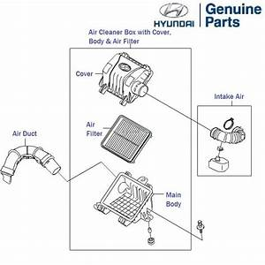 Hyundai Eon 0 8  Air Cleaner  U0026 Hoses