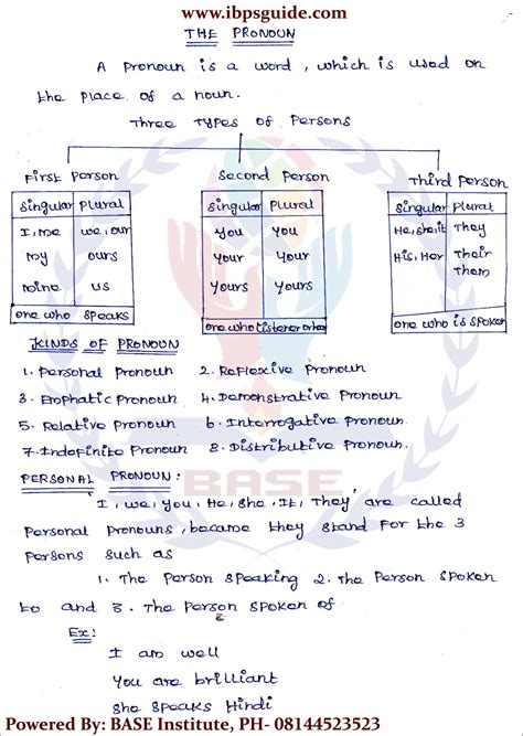 Important English Grammar Tips  Hand Written Notes