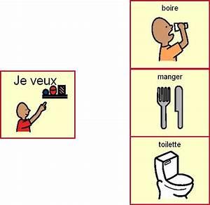 Picto Je Veux
