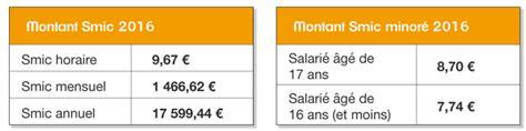 smic horaire montant du smic en 2015 newhairstylesformen2014
