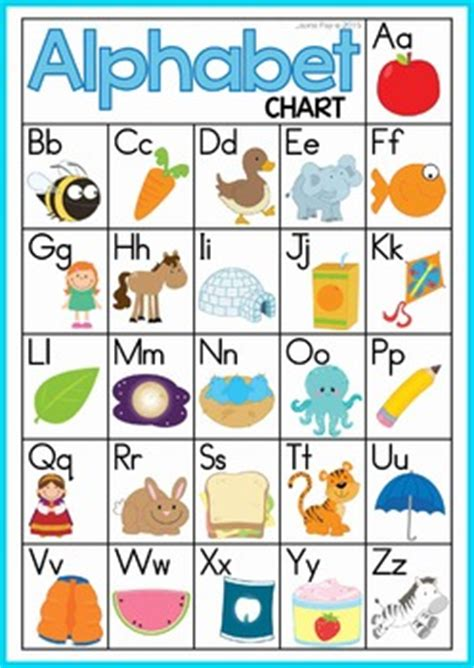 letter sounds chart alphabet and letter sounds charts free by lavinia pop tpt 31343